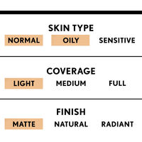 trublend matte made light coverage foundation with matte finish for normal to oily skin type